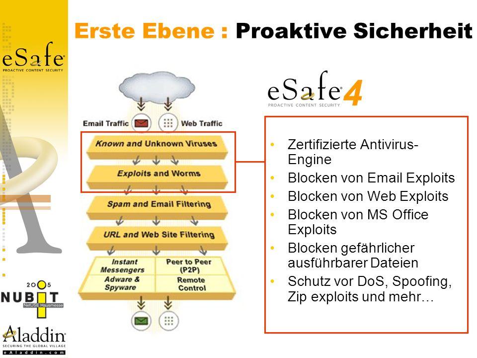 Erste Ebene : Proaktive Sicherheit