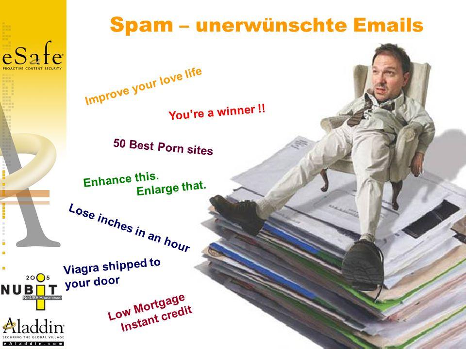 Spam – unerwünschte Emails