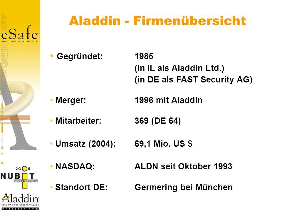Aladdin - Firmenübersicht