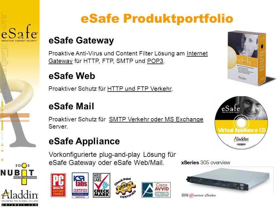 eSafe Produktportfolio