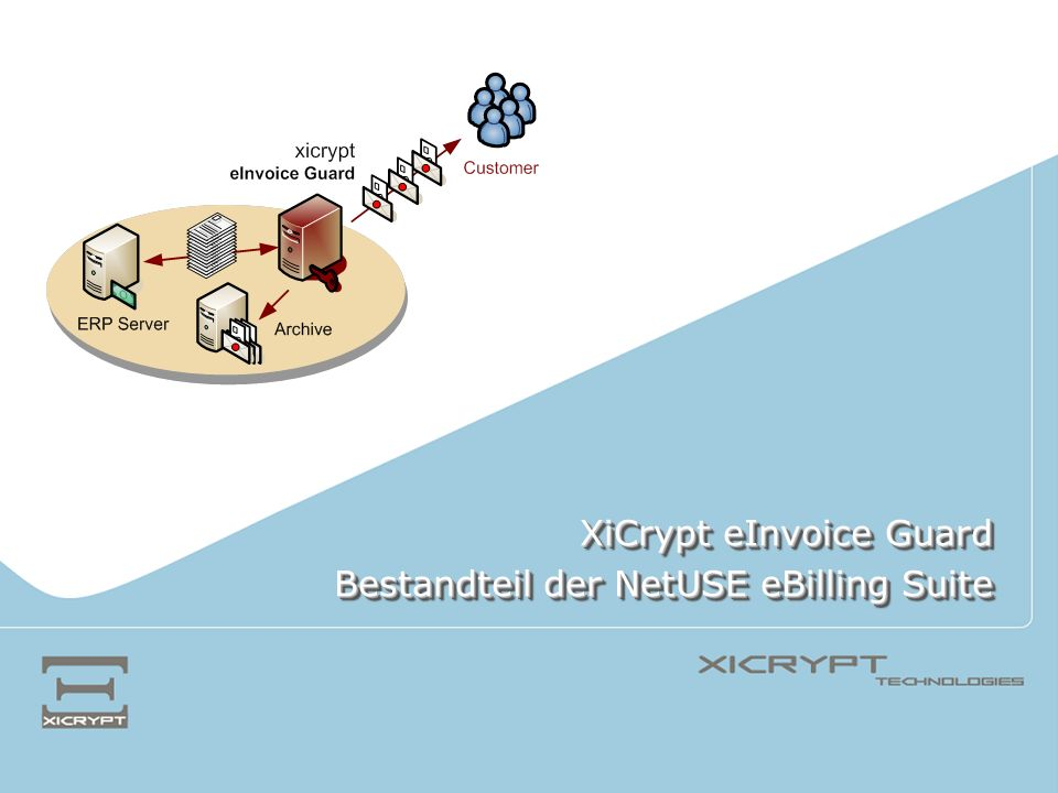 XiCrypt eInvoice Guard Bestandteil der NetUSE eBilling Suite
