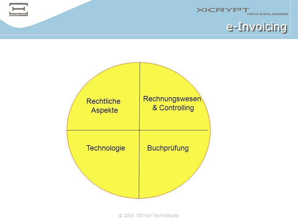 e-Invoicing Rechnungswesen & Controlling Rechtliche Aspekte
