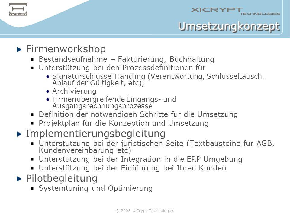 Umsetzungkonzept Firmenworkshop Implementierungsbegleitung