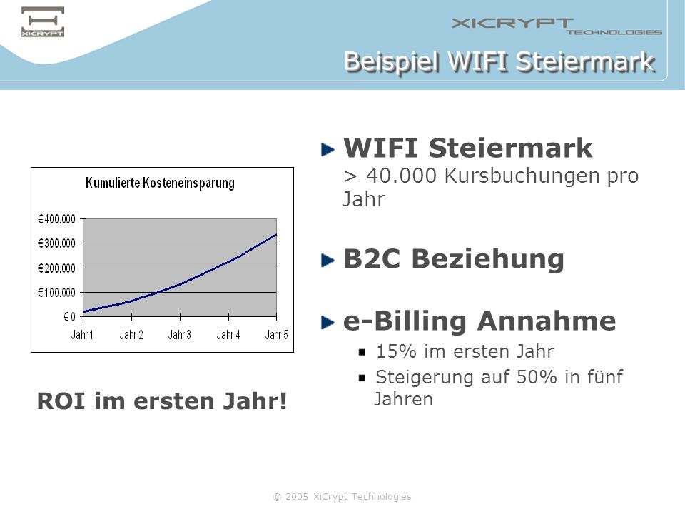 Beispiel WIFI Steiermark