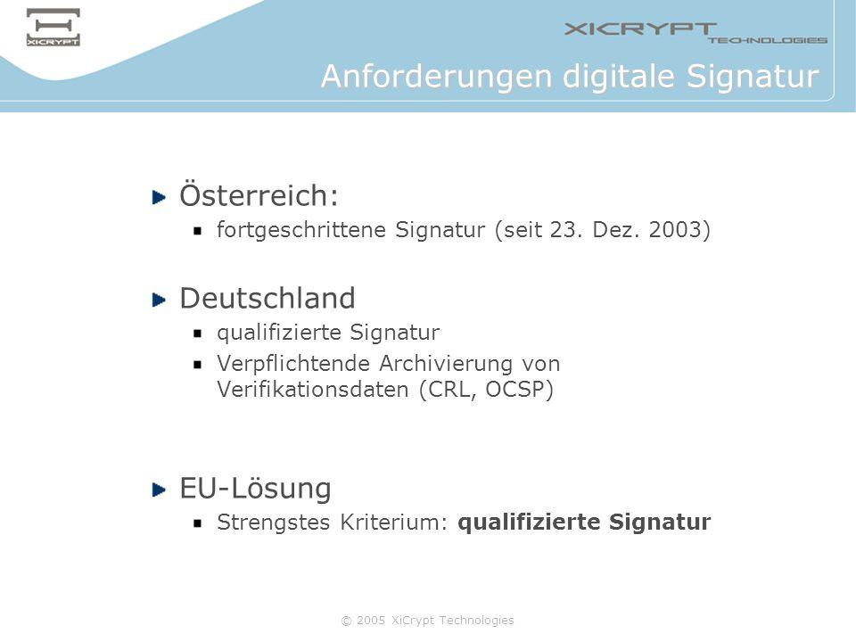 Anforderungen digitale Signatur