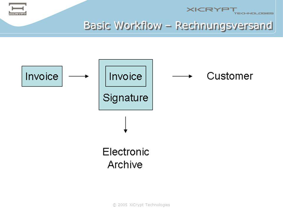 Basic Workflow – Rechnungsversand
