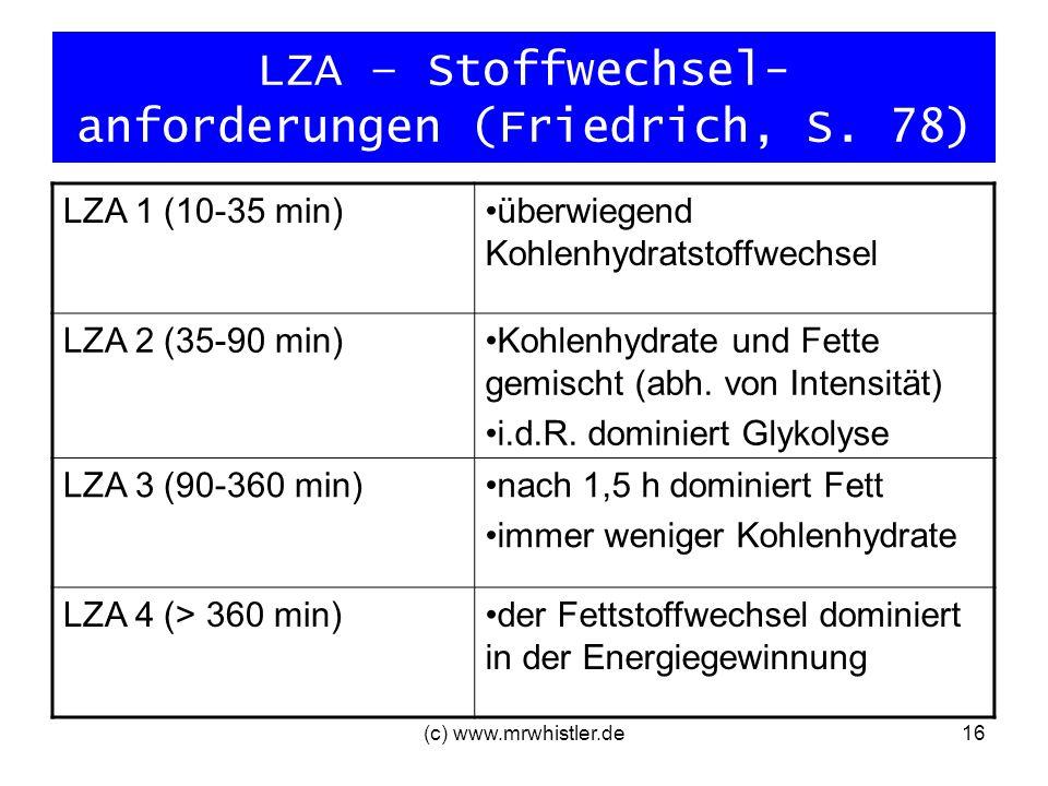 LZA – Stoffwechsel- anforderungen (Friedrich, S. 78)