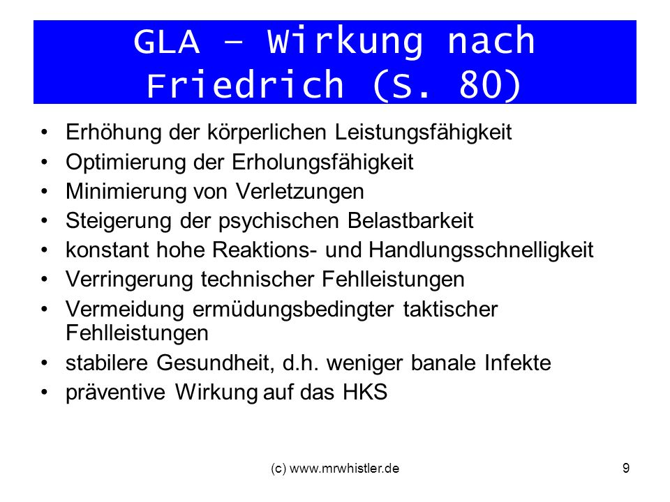 GLA – Wirkung nach Friedrich (S. 80)