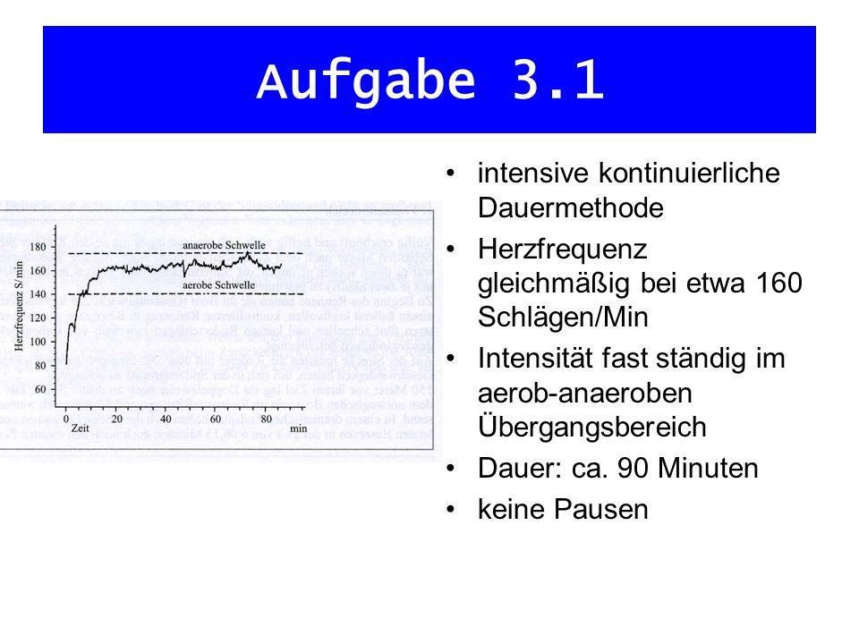 Aufgabe 3.1 intensive kontinuierliche Dauermethode