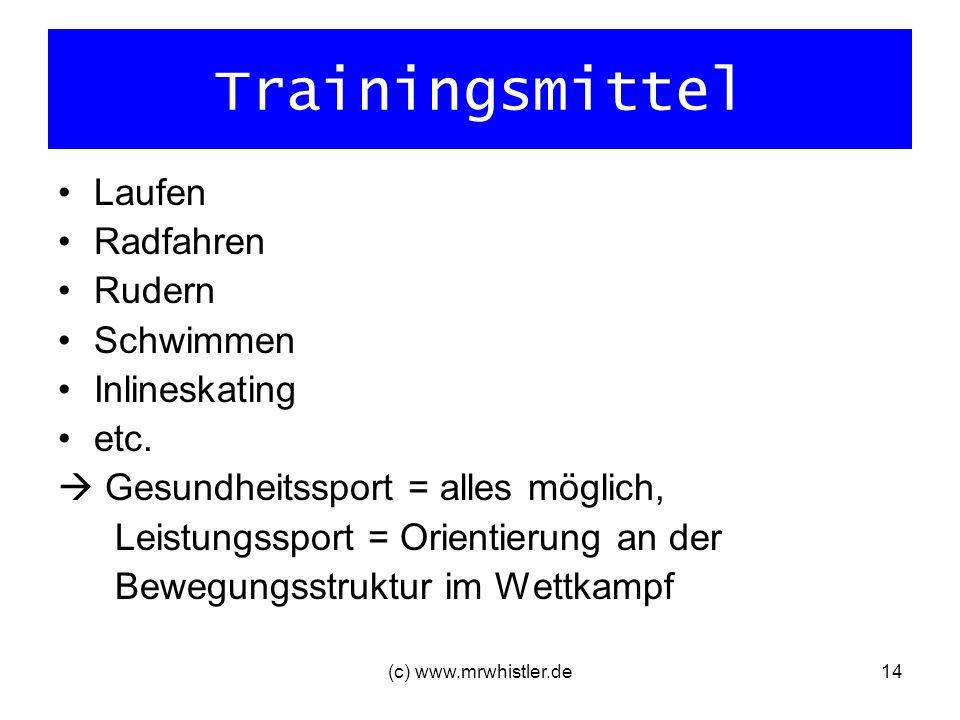 Trainingsmittel Laufen Radfahren Rudern Schwimmen Inlineskating etc.