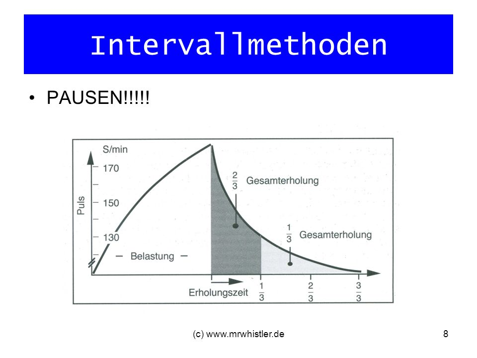 Intervallmethoden PAUSEN!!!!! (c)