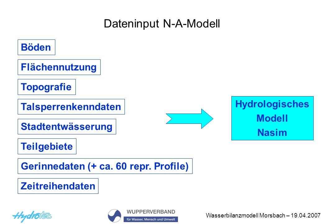 Dateninput N-A-Modell
