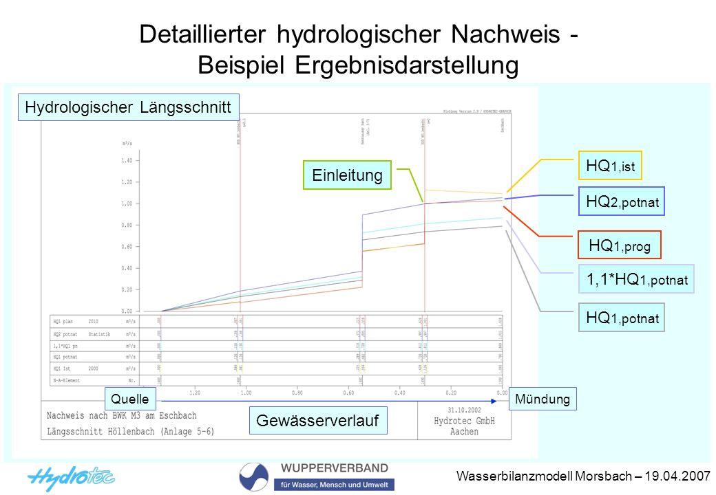 Detaillierter hydrologischer Nachweis - Beispiel Ergebnisdarstellung
