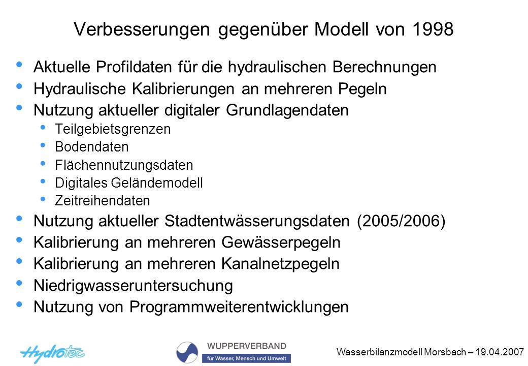 Verbesserungen gegenüber Modell von 1998