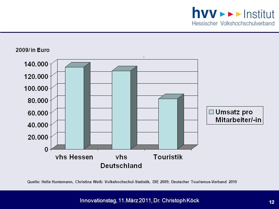 . 2009/ in Euro. Quelle: Hella Huntemann, Christina Weiß: Volkshochschul-Statistik, DIE 2009; Deutscher Tourismus-Verband 2010.