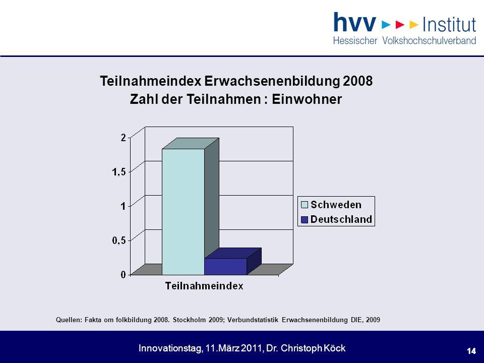 Teilnahmeindex Erwachsenenbildung 2008 Zahl der Teilnahmen : Einwohner