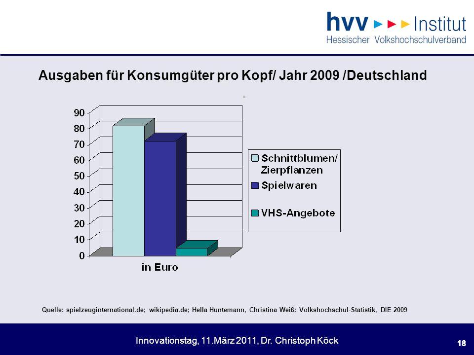 . Ausgaben für Konsumgüter pro Kopf/ Jahr 2009 /Deutschland 18