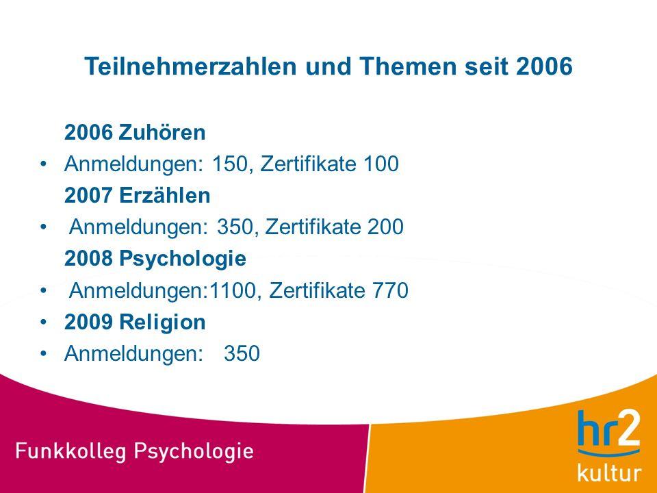 Teilnehmerzahlen und Themen seit 2006