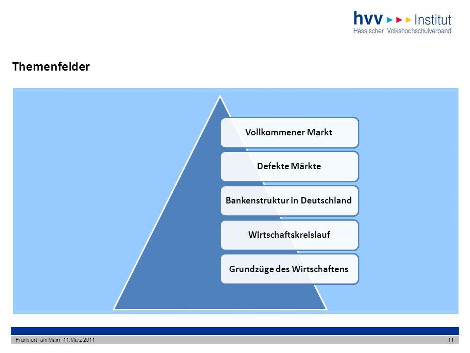 Bankenstruktur in Deutschland Wirtschaftskreislauf