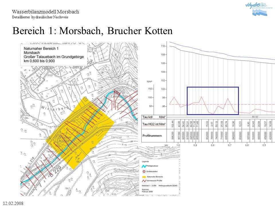 Bereich 1: Morsbach, Brucher Kotten