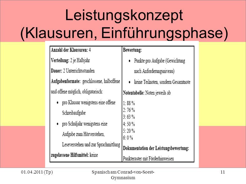 Leistungskonzept (Klausuren, Einführungsphase)