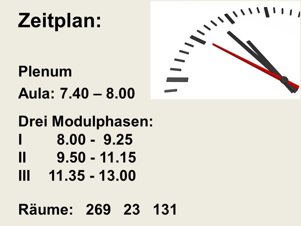 Zeitplan: Plenum Aula: 7.40 – 8.00 Drei Modulphasen: I 8.00 - 9.25 II 9.50 - 11.15 III 11.35 - 13.00.