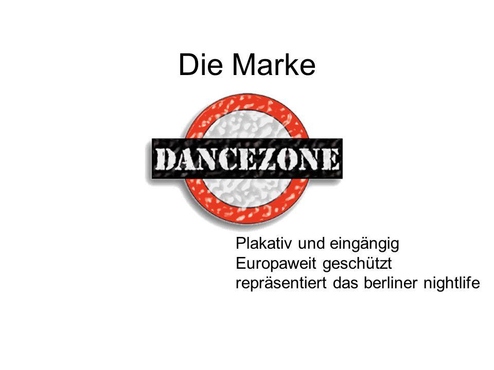 Die Marke Plakativ und eingängig Europaweit geschützt