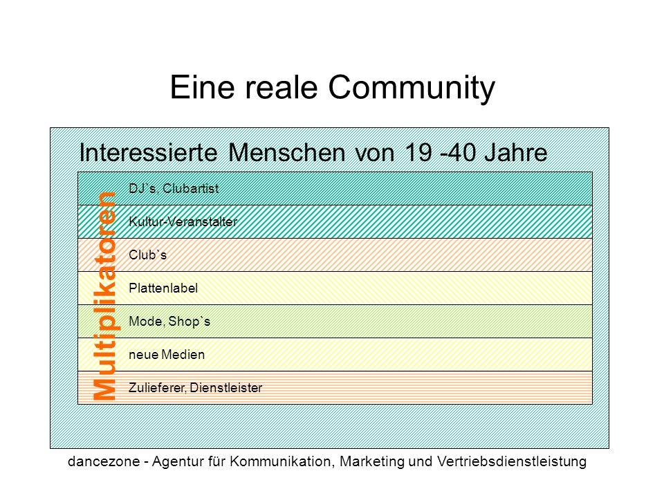 Eine reale Community Multiplikatoren