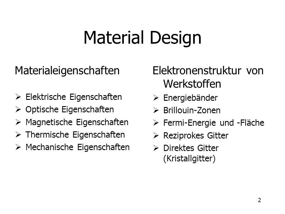 Material Design Materialeigenschaften