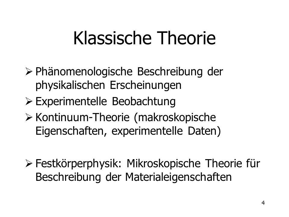 Klassische Theorie Phänomenologische Beschreibung der physikalischen Erscheinungen. Experimentelle Beobachtung.