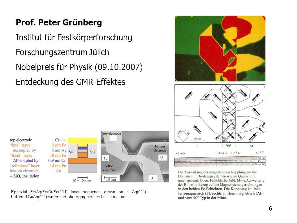 Institut für Festkörperforschung Forschungszentrum Jülich