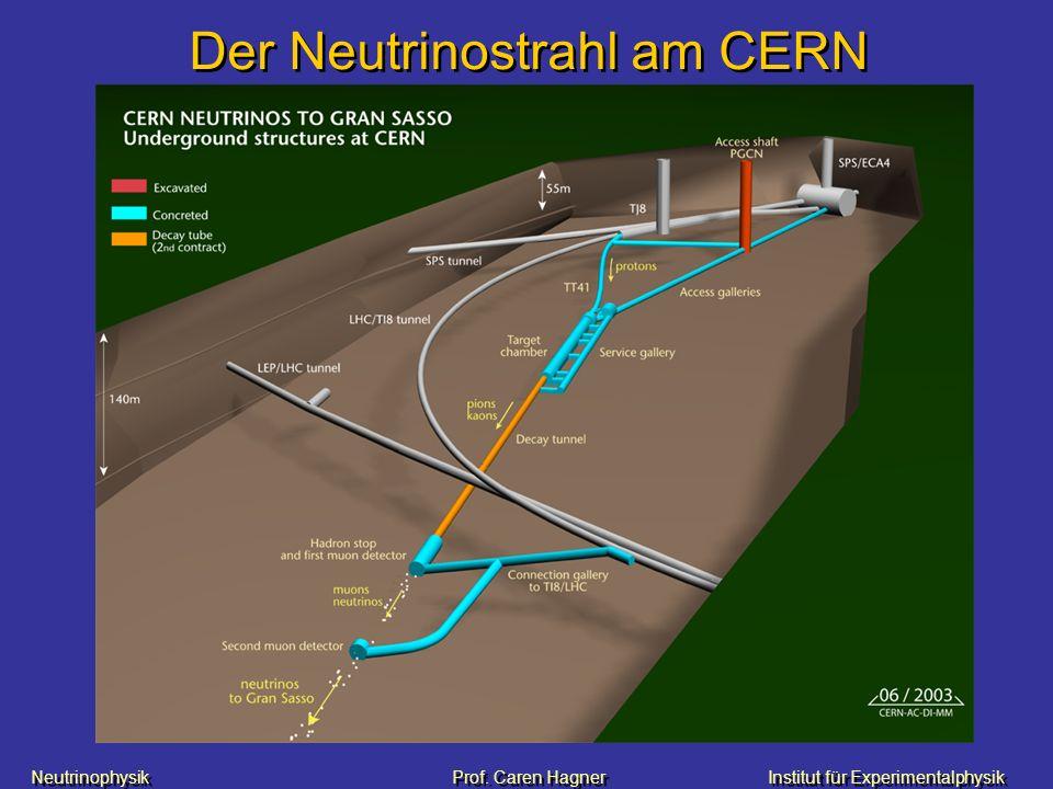 Der Neutrinostrahl am CERN