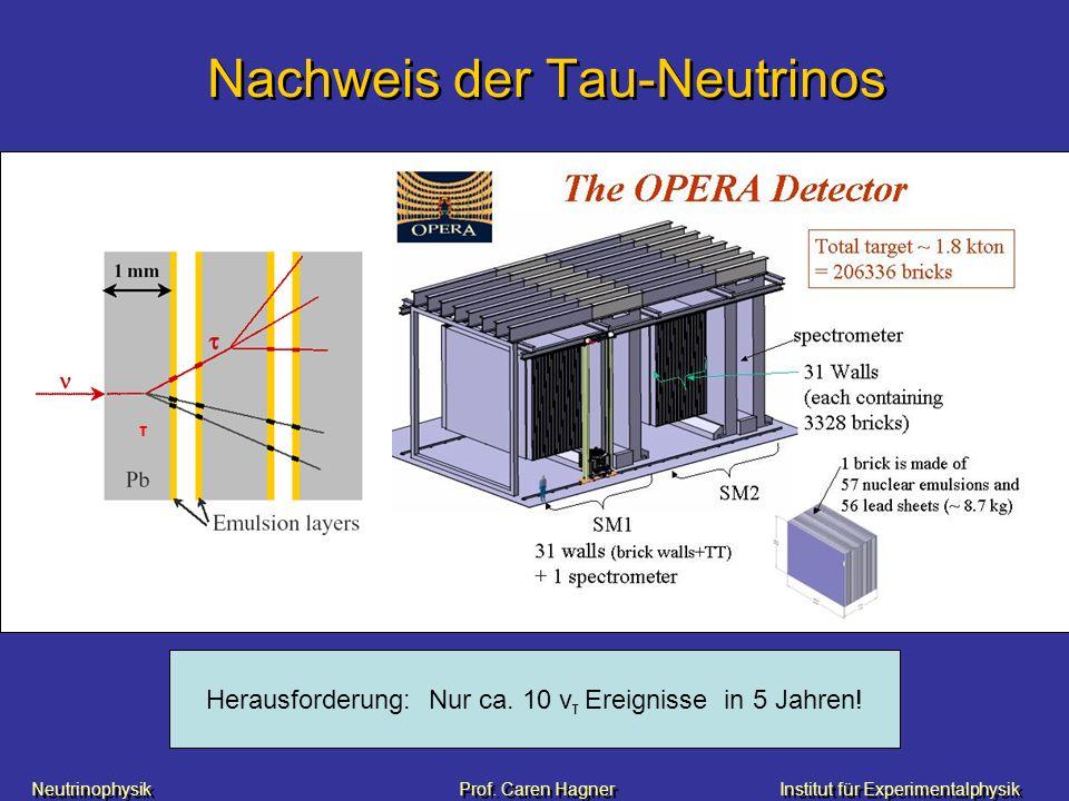 Nachweis der Tau-Neutrinos
