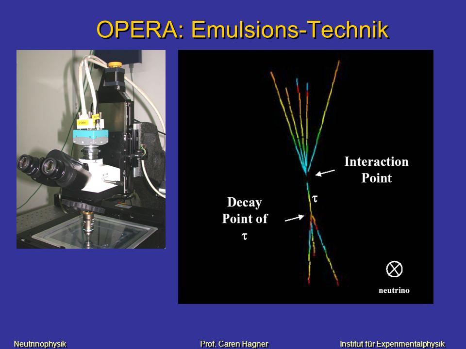 OPERA: Emulsions-Technik