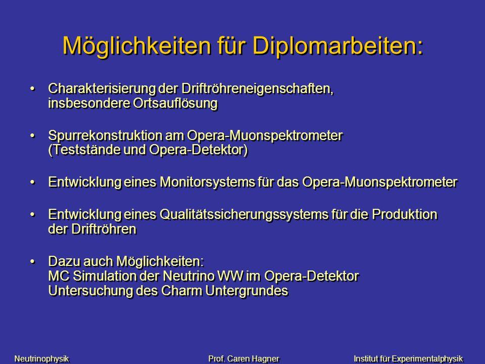 Möglichkeiten für Diplomarbeiten: