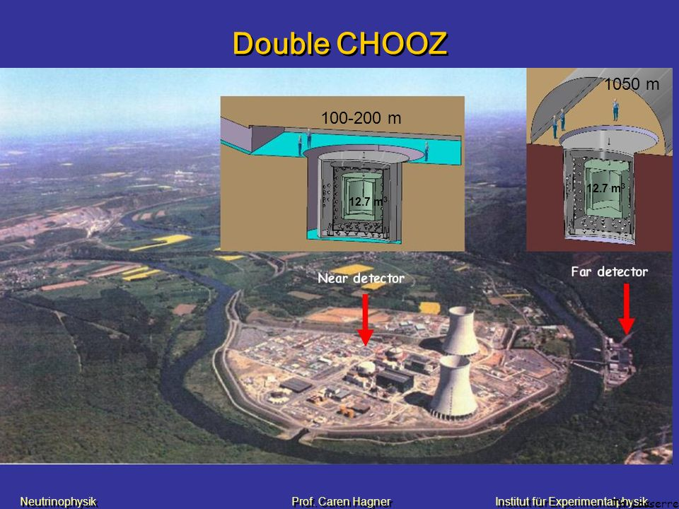 Double CHOOZ 1050 m 100-200 m Chooz-Near Chooz-Far