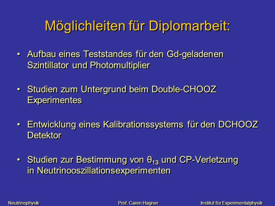 Möglichleiten für Diplomarbeit: