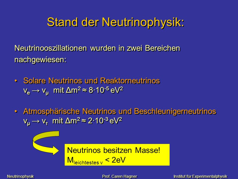 Stand der Neutrinophysik: