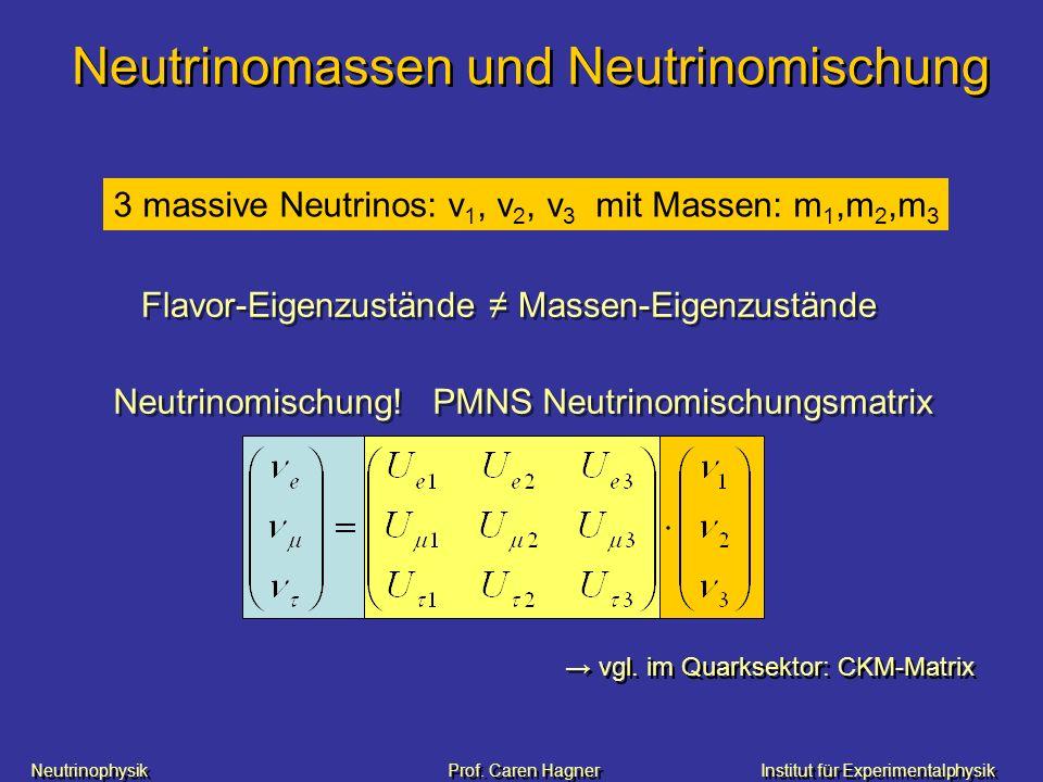 Neutrinomassen und Neutrinomischung