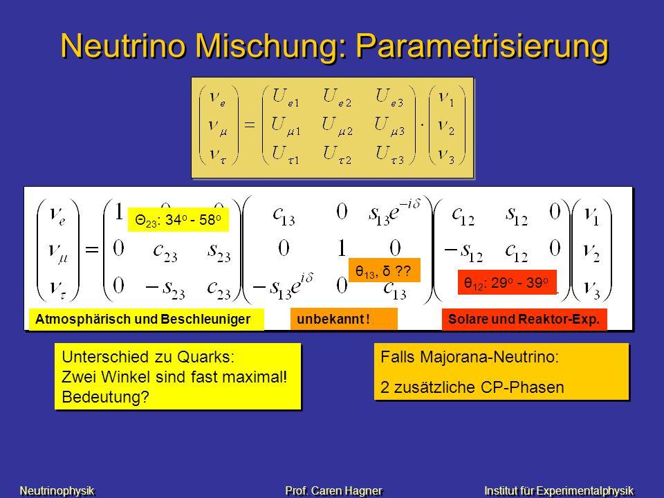Neutrino Mischung: Parametrisierung