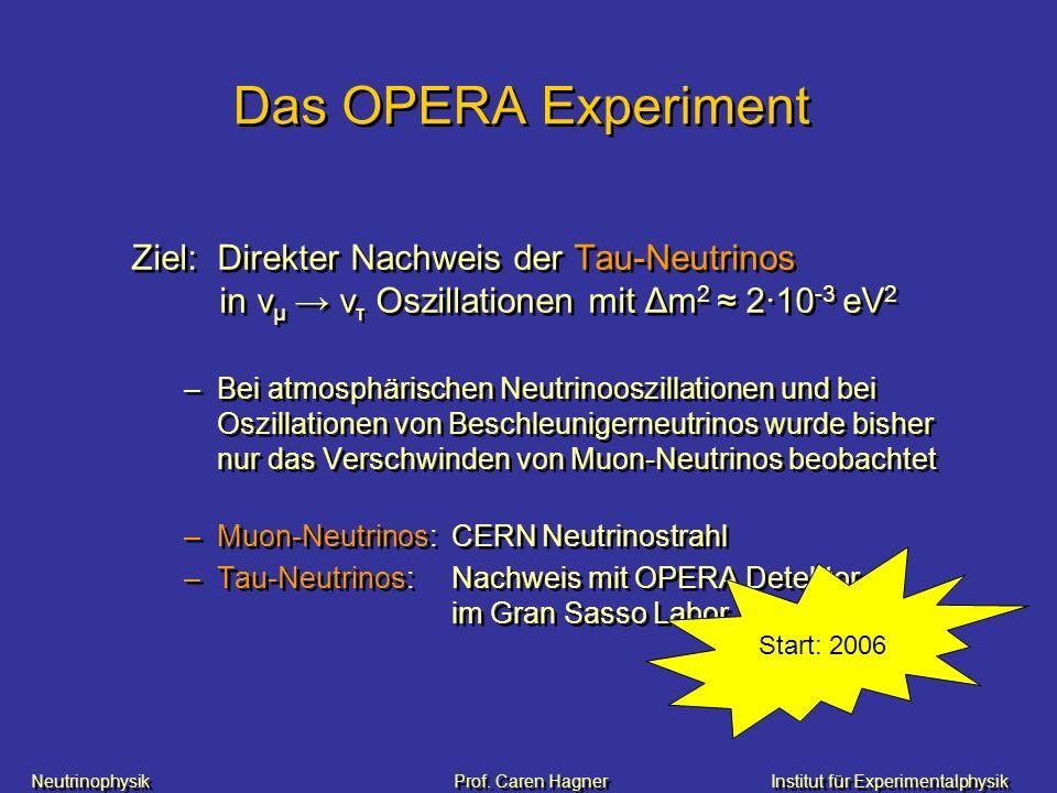 Das OPERA Experiment Ziel: Direkter Nachweis der Tau-Neutrinos in vμ → vτ Oszillationen mit Δm2 ≈ 2·10-3 eV2.