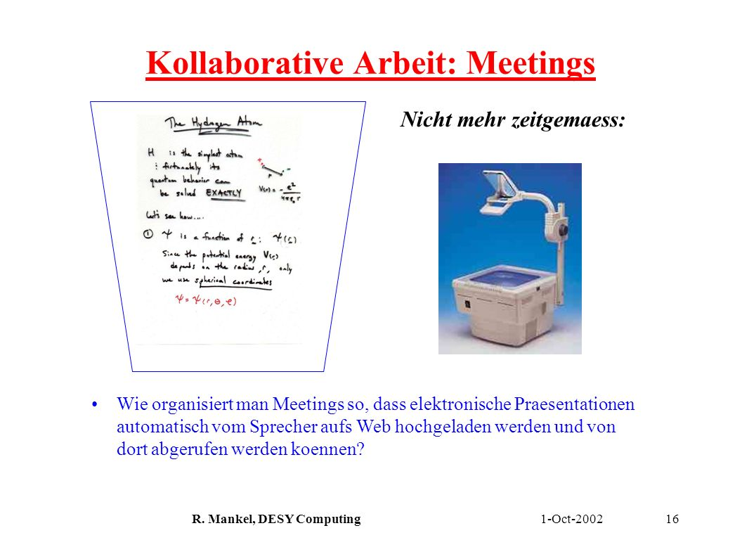 Kollaborative Arbeit: Meetings