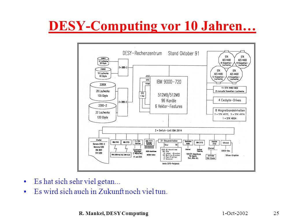 DESY-Computing vor 10 Jahren…