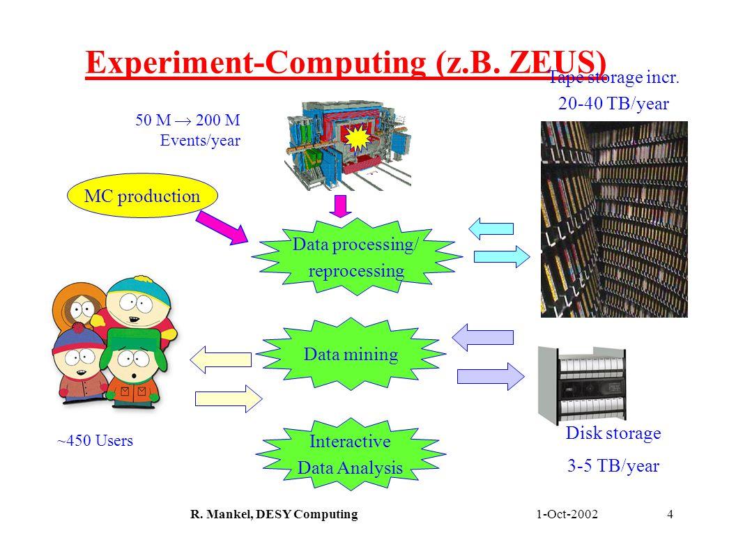 Experiment-Computing (z.B. ZEUS)
