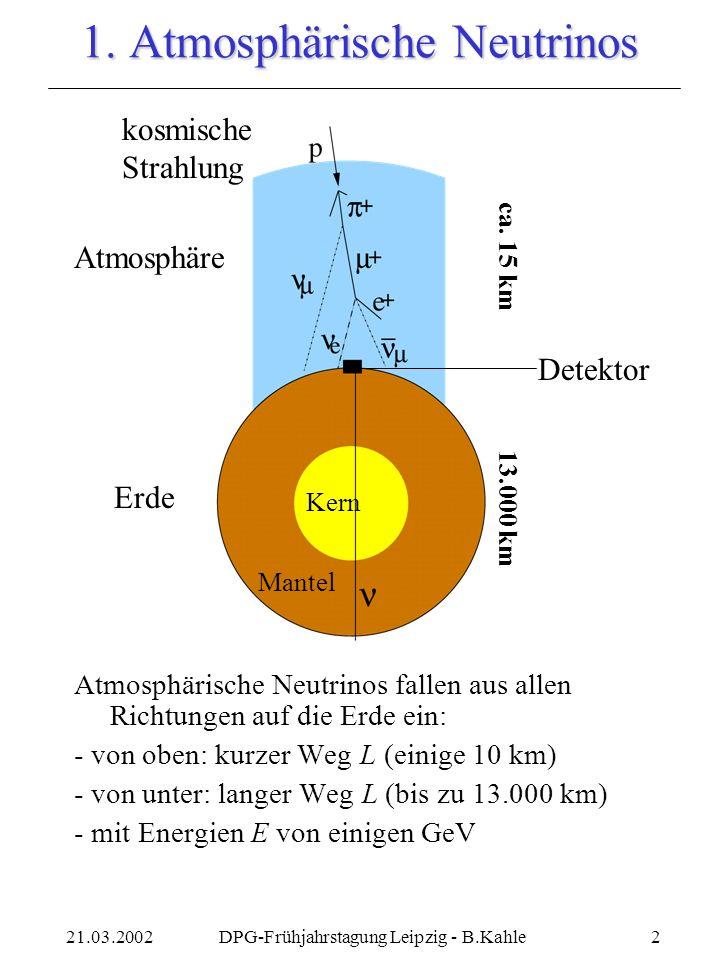 1. Atmosphärische Neutrinos