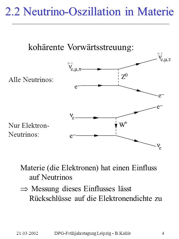 2.2 Neutrino-Oszillation in Materie
