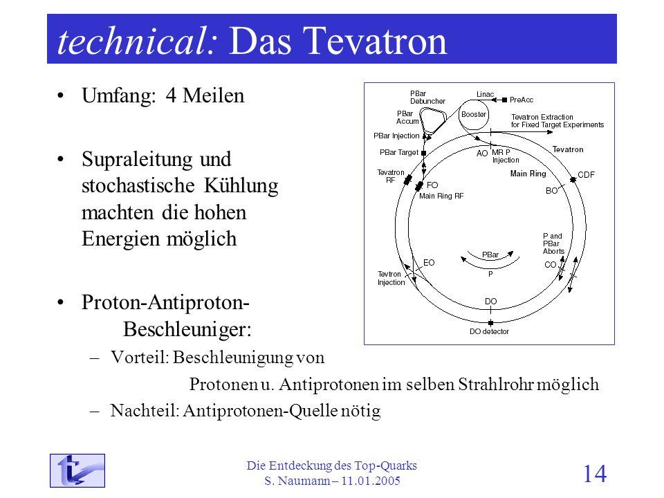 technical: Das Tevatron