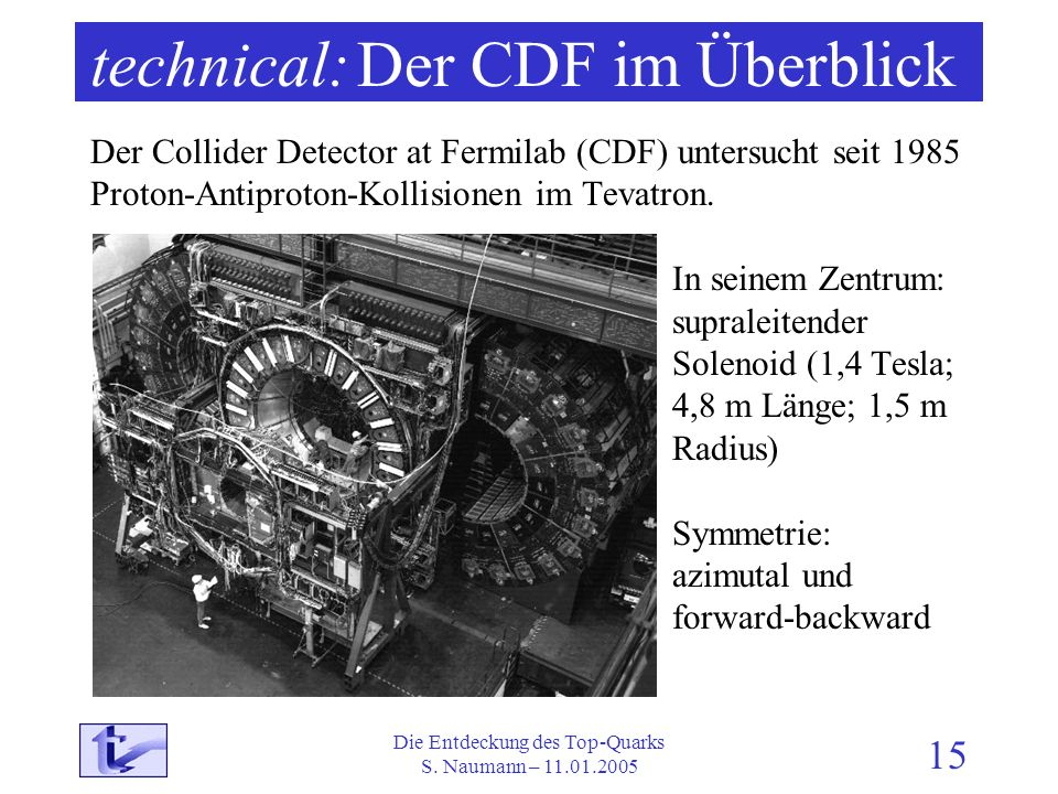 technical: Der CDF im Überblick