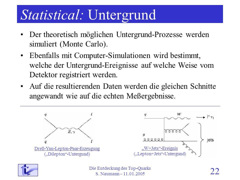 Statistical: Untergrund