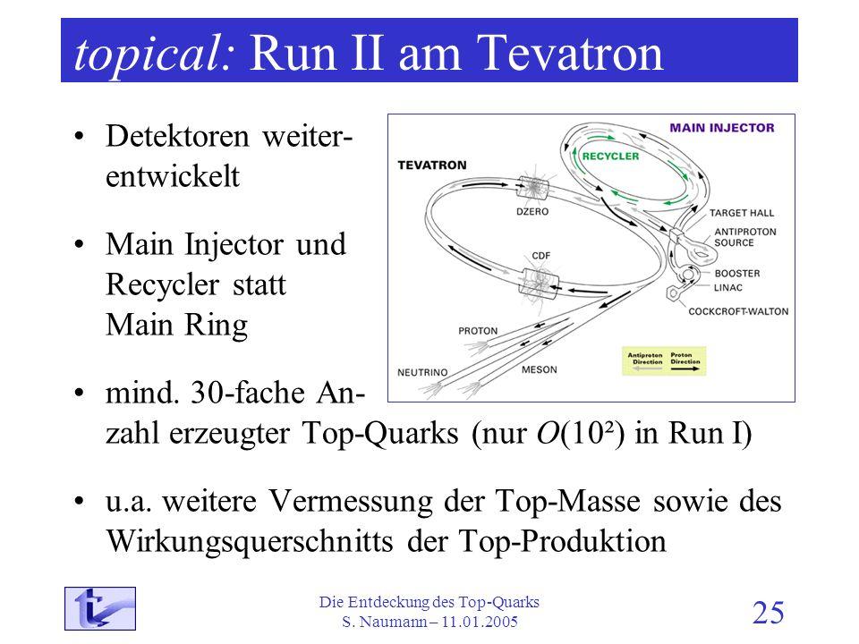 topical: Run II am Tevatron